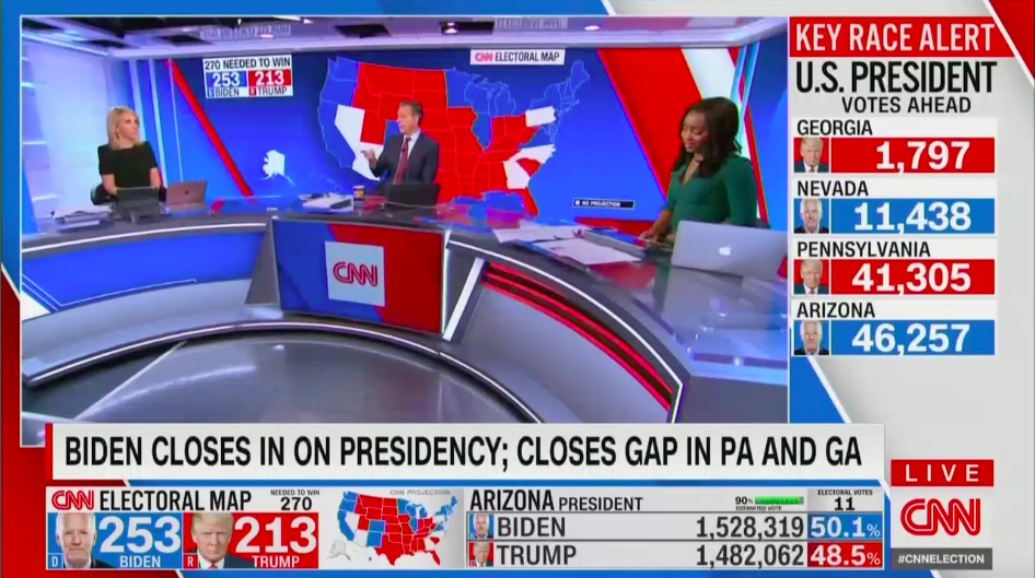 CNN Sweeps Ratings for Second Day in a Row