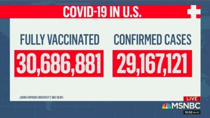 US Covid Vaccinations Surpass Total Cases During Pandemic